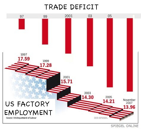 Trade_deficit_and_us_factory_jobs