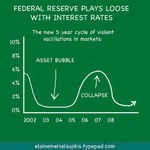 Fed_cycle_interest_rates_4