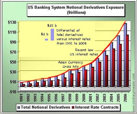 U_s_derivatives_2