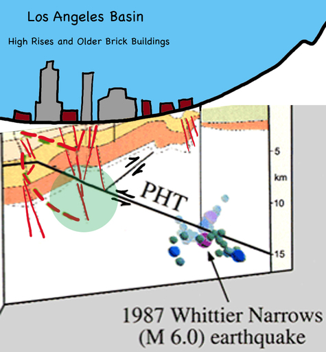 Whittier_earthquakes_and_los_angele