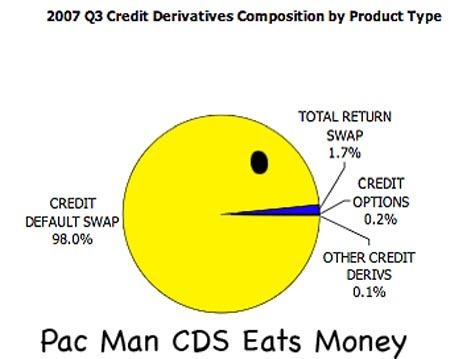 Credit_default_swaps_pac_man