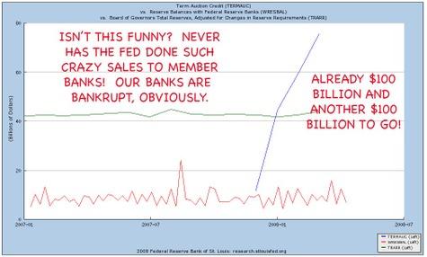 Fed_bank_reserve_boosts