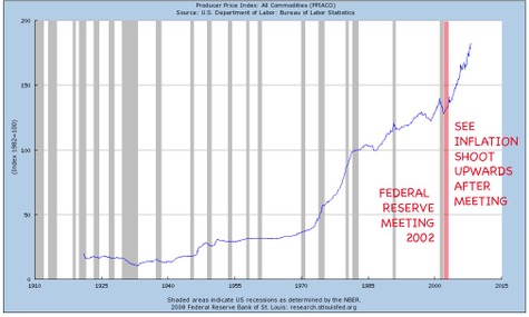 Inflation_thanks_to_federal_reserve