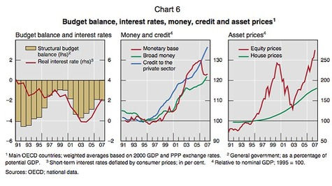 Bis_monetary_base_grows_with_defici