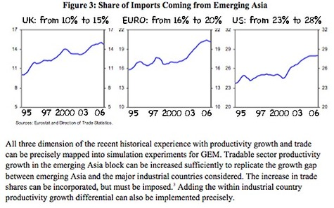 Imports_from_asia