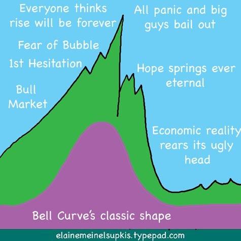 Hubberts_economic_peak