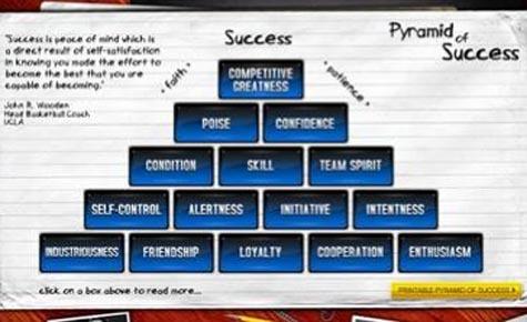 Woodens_pyramid