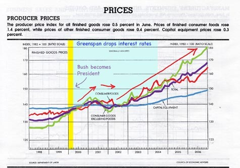 Inflation_numbers