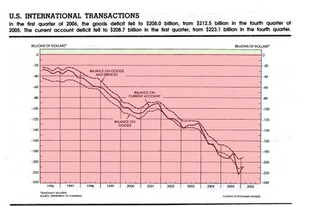 International_transactions