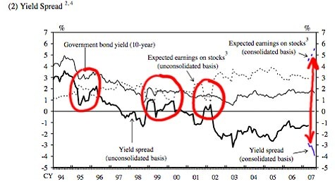 Bank_of_japan_government_yield_spre