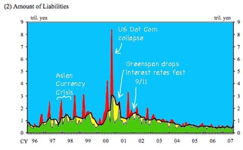 History_japan_debts