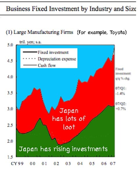 Japan_large_exporting_companies