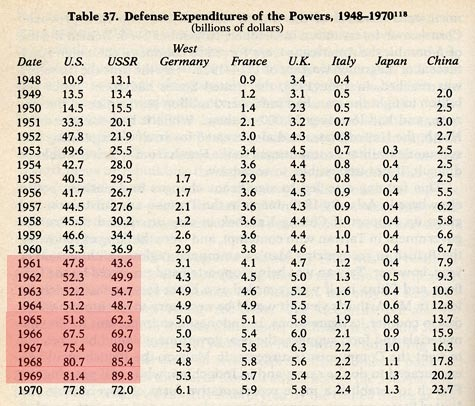 Cold_war_military_spending_copy