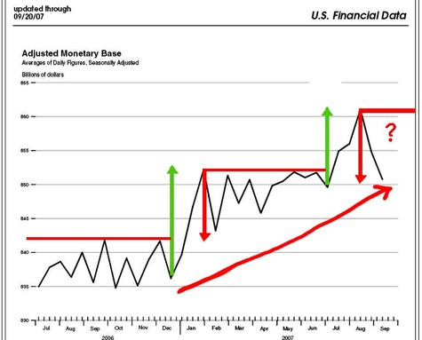 Federal_reserve_money_growth