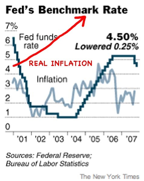 Real_inflation