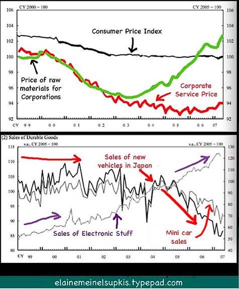 Japan_auto_sales_collapse