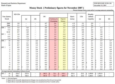 Japan_m1_money_drops_2