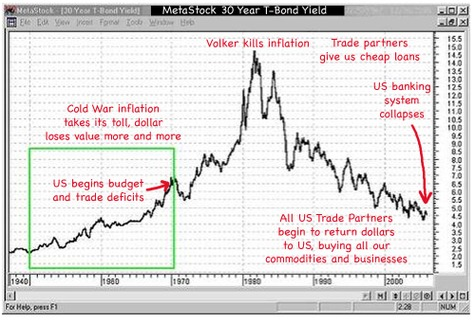 History_us_banking_collapse
