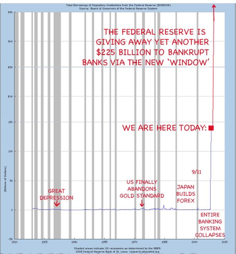 Entire_us_banking_system_collapse_2