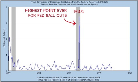 Nine_eleven_bank_bail_out