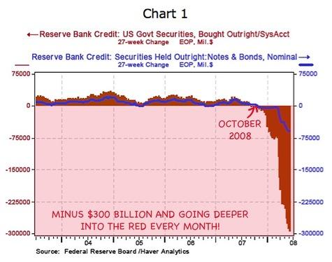 Fed_reserve_loses_treasuries