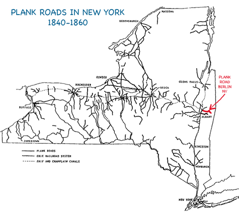 Plank_roads_of_ny_state