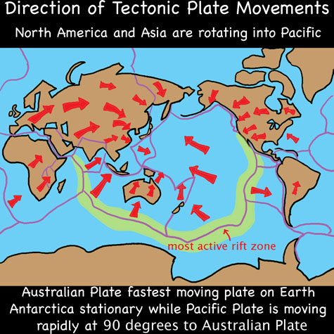 Tectonic_plate_movements_earth