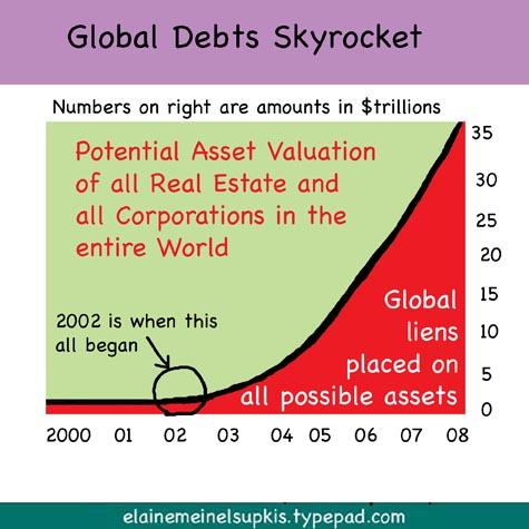 Global_liens_on_global_assets