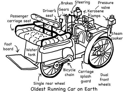 Oldest_running_car_on_earth_1884
