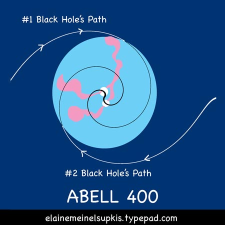 Abell_400_big