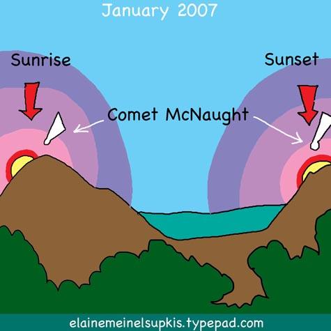 Comet_mcnaught_2007_2