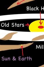Comets_formed_long_ago_