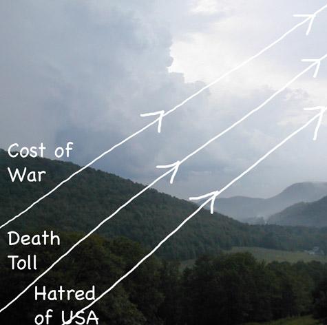 Cost_of_war_big
