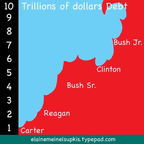 Debt_ceiling_through_roof_big