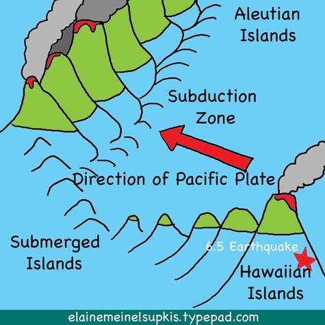 Hawaii_earthquake