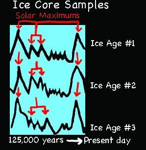 Ice_core_text04