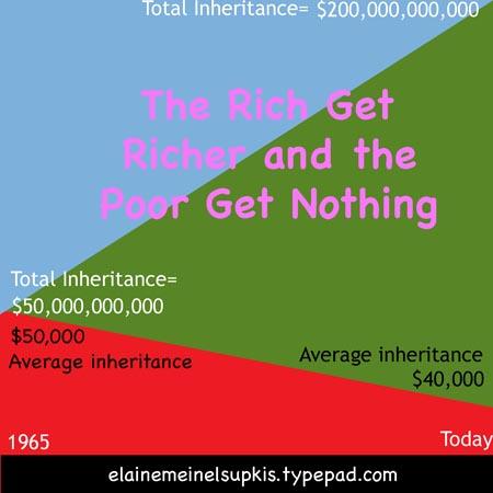 Inheritance_time_big