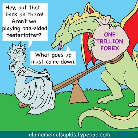 Miz_liberty_and_china_dragon_play_teeter