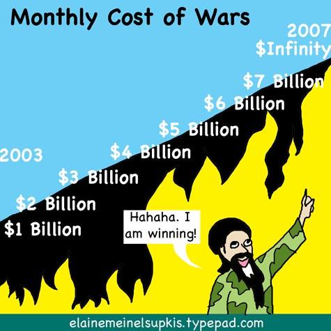 Monthly_cost_of_war_big