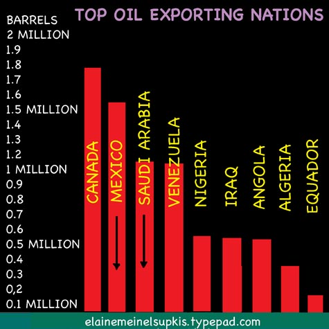 Oil_pumping_nations