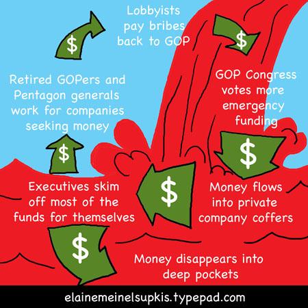 Privatization_bankruptcy_big